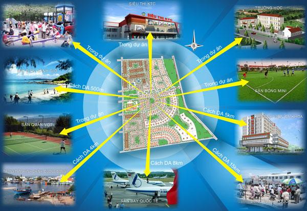 KĐT Bắc Dương Đông Phú Quốc - Tiện ích khu đô thị