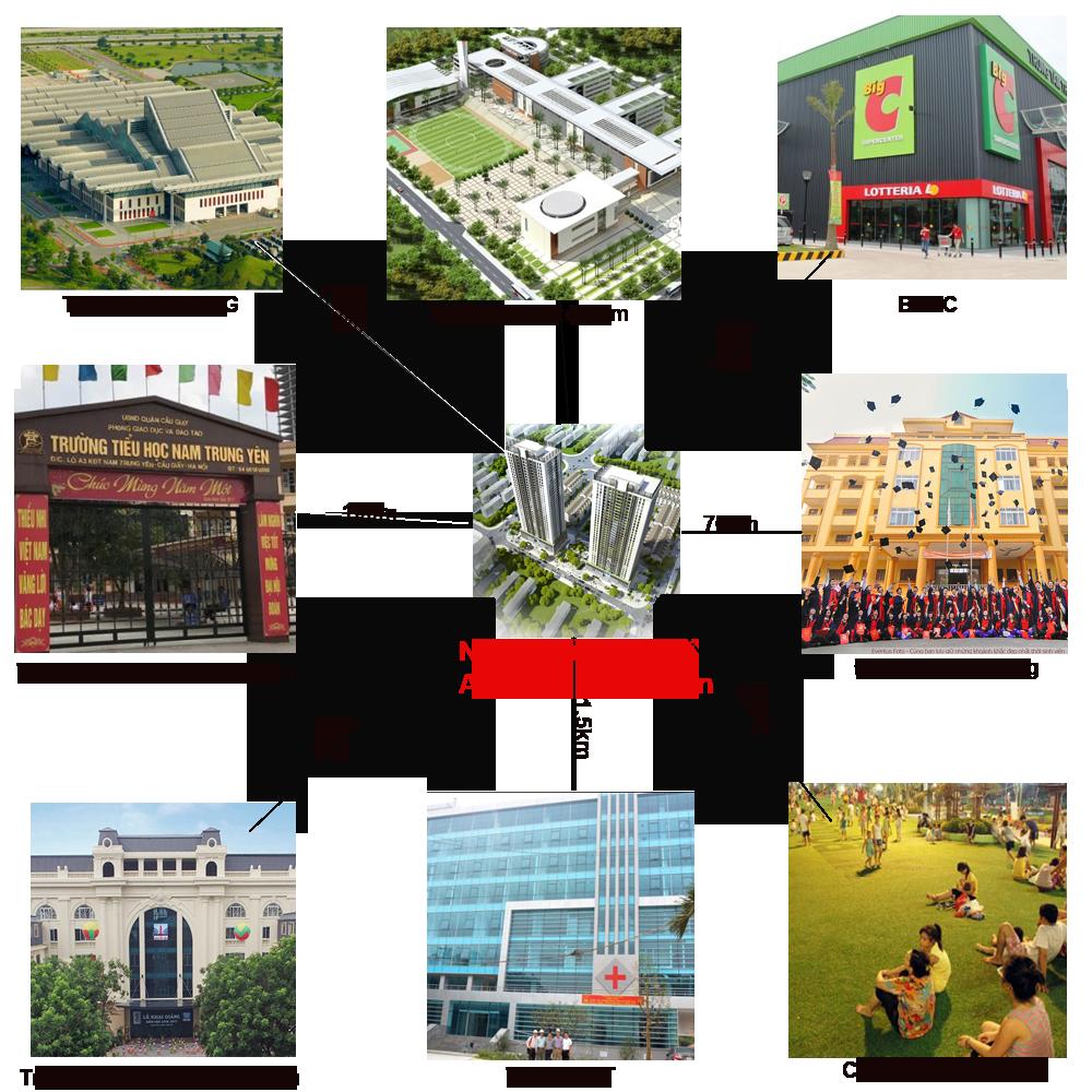 Chung cư A10 Nam Trung Yên - Liên kết vùng