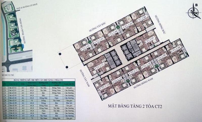 Nhà ở xã hội Bộ Công An Cổ Nhuế 2 - Mặt Bằng Tòa CT2
